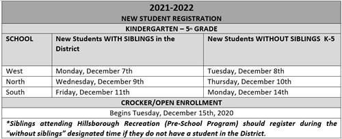 2021-2022 New Student Registration Dates